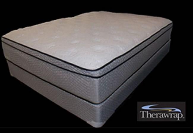 Fairfield Euro Pillowtop